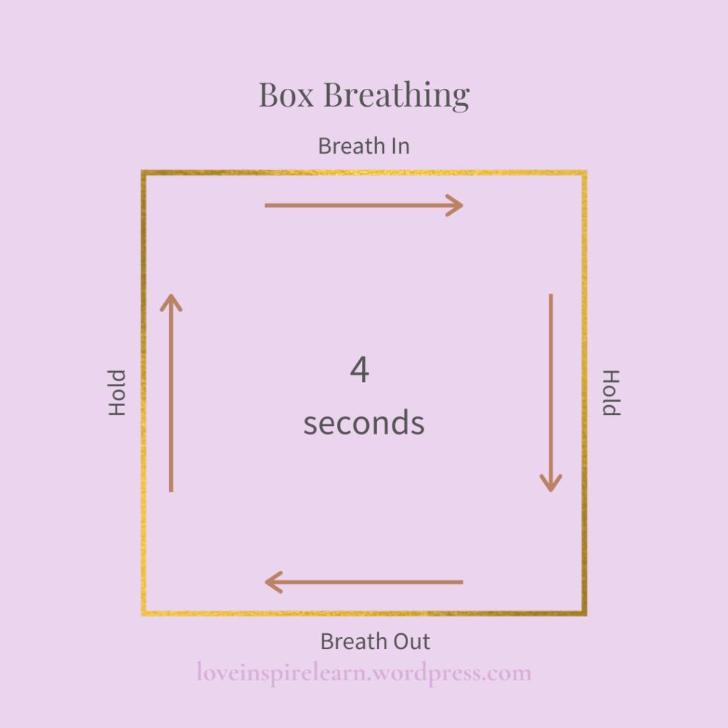 Box Breathing Graphic